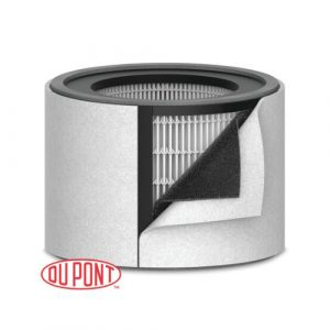 DuPont Replacement Filter 3-In-1 HEPA Drum for TruSens Z2000 Air Purifier